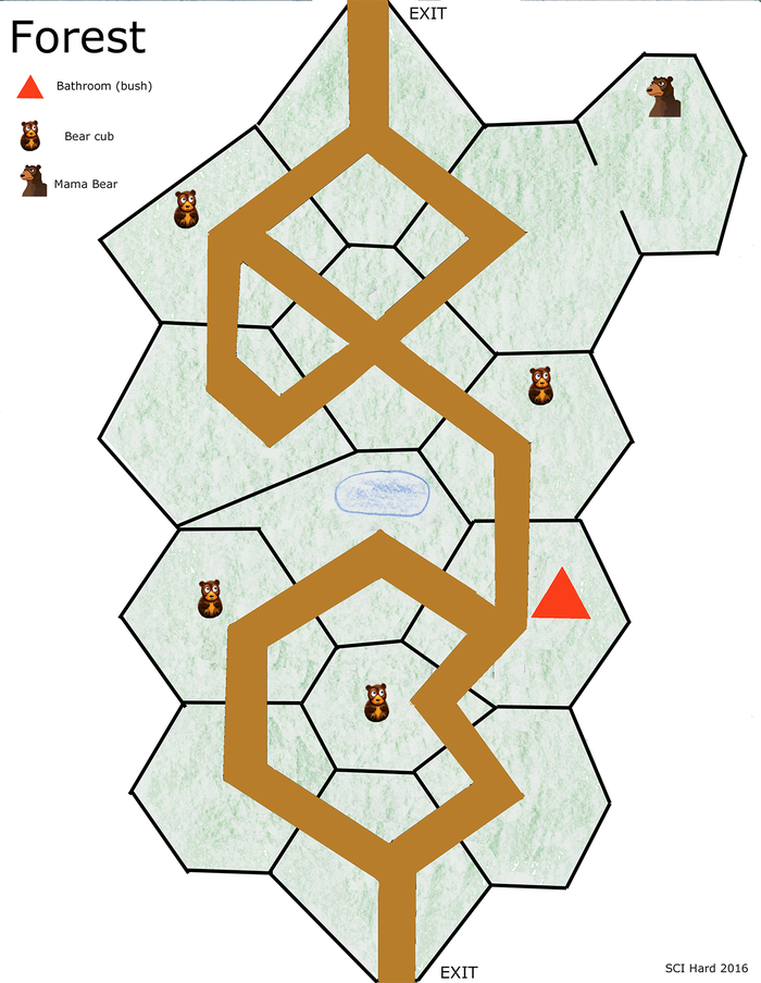 Sci Hard Map Forest